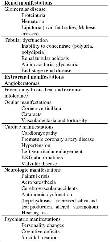 Table 1. Clinical manifestations of Fabry disease.