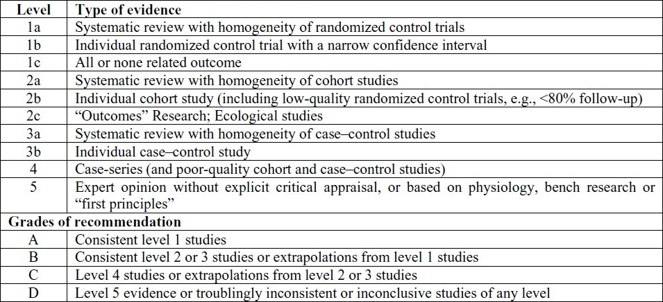critical appraisal guidelines for single case study research