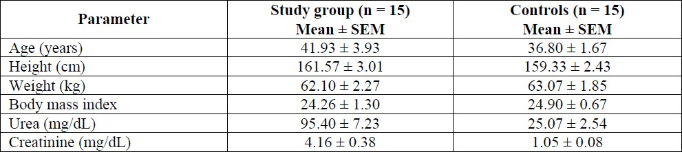 Table 1: Baseline characteristics of the study group patients.