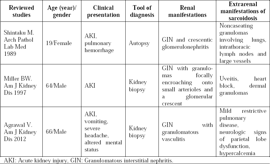 Table 3: Granulomatous interstitial nephritis with renal vasculitis: literature review.