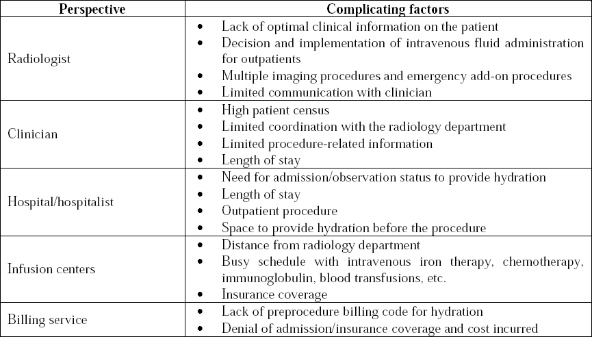 Contrast-induced nephropathy: Pathophysiology, risk factors